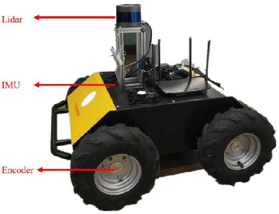Figure 1 for Road Curb Detection Using A Novel Tensor Voting Algorithm