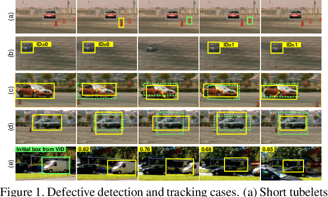 Figure 1 for Continuity, Stability, and Integration: Novel Tracking-Based Perspectives for Temporal Object Detection