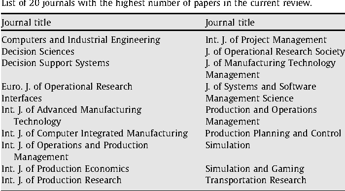 Table 3 from Simulation in manufacturing and business: A