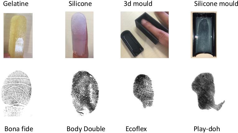 Figure 1 for A Survey on Unknown Presentation Attack Detection for Fingerprint