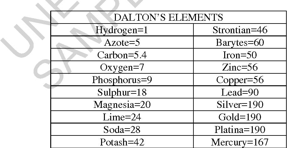Quantum mechanical description of mendeleev periodic table table 1 urtaz Choice Image