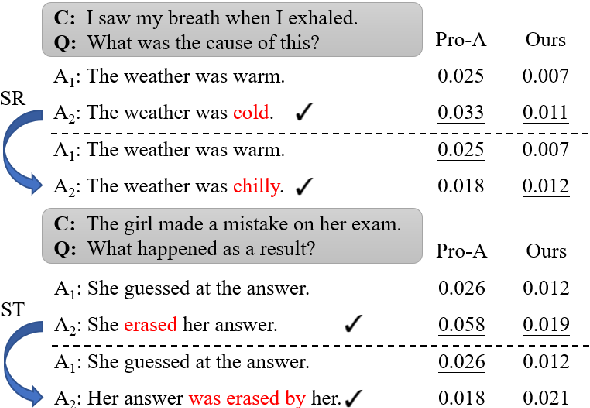 Figure 1 for A Semantic-based Method for Unsupervised Commonsense Question Answering