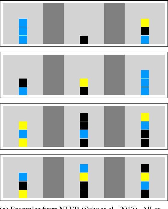 Figure 1 for NLVR2 Visual Bias Analysis