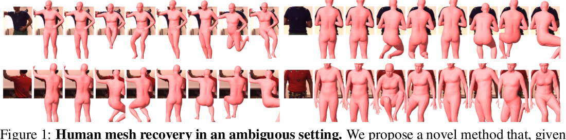 Figure 1 for 3D Multi-bodies: Fitting Sets of Plausible 3D Human Models to Ambiguous Image Data