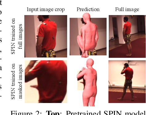 Figure 3 for 3D Multi-bodies: Fitting Sets of Plausible 3D Human Models to Ambiguous Image Data