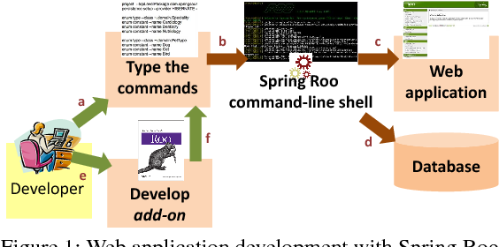 In pdf roo spring action