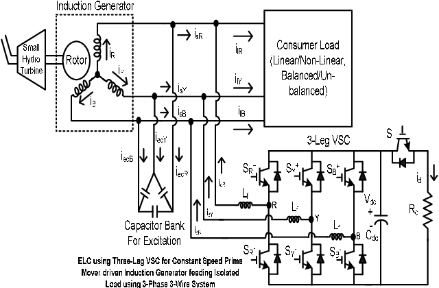 hydroelectric generator diagram. 3 Phase Hydro Generator Wiring Diagram. Automotive Diagram On  Phase Generator Connectors, Hydroelectric Diagram L