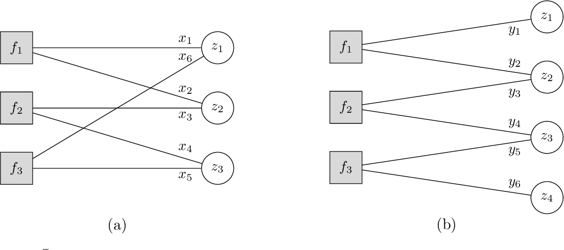 Figure 4 for How is Distributed ADMM Affected by Network Topology?