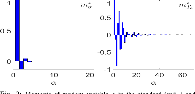 Figure 2 for Moment-Sum-Of-Squares Approach For Fast Risk Estimation In Uncertain Environments