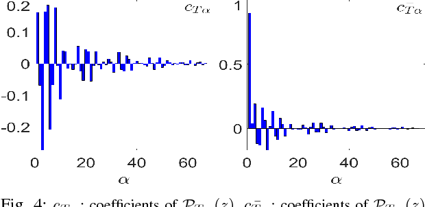 Figure 4 for Moment-Sum-Of-Squares Approach For Fast Risk Estimation In Uncertain Environments