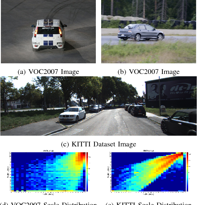 Figure 1 for Scale Optimization for Full-Image-CNN Vehicle Detection