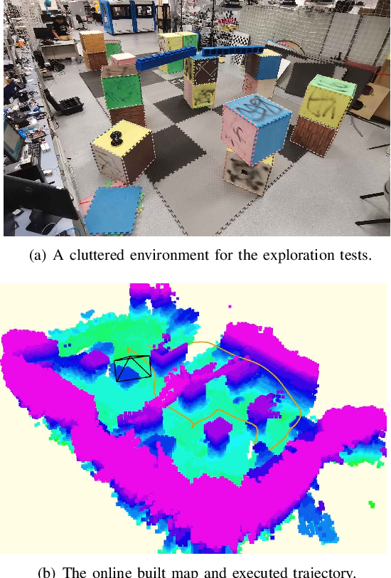 Figure 1 for FUEL: Fast UAV Exploration using Incremental Frontier Structure and Hierarchical Planning