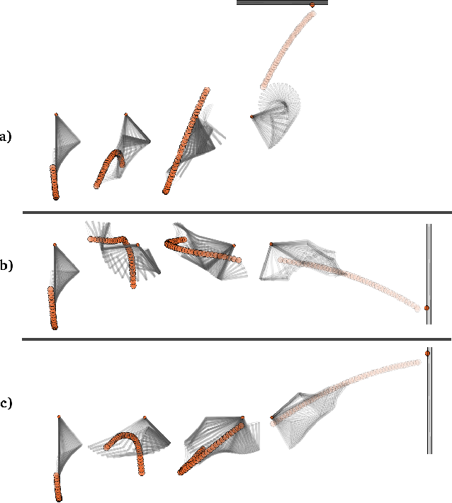 Figure 4 for Learning Parameterized Skills