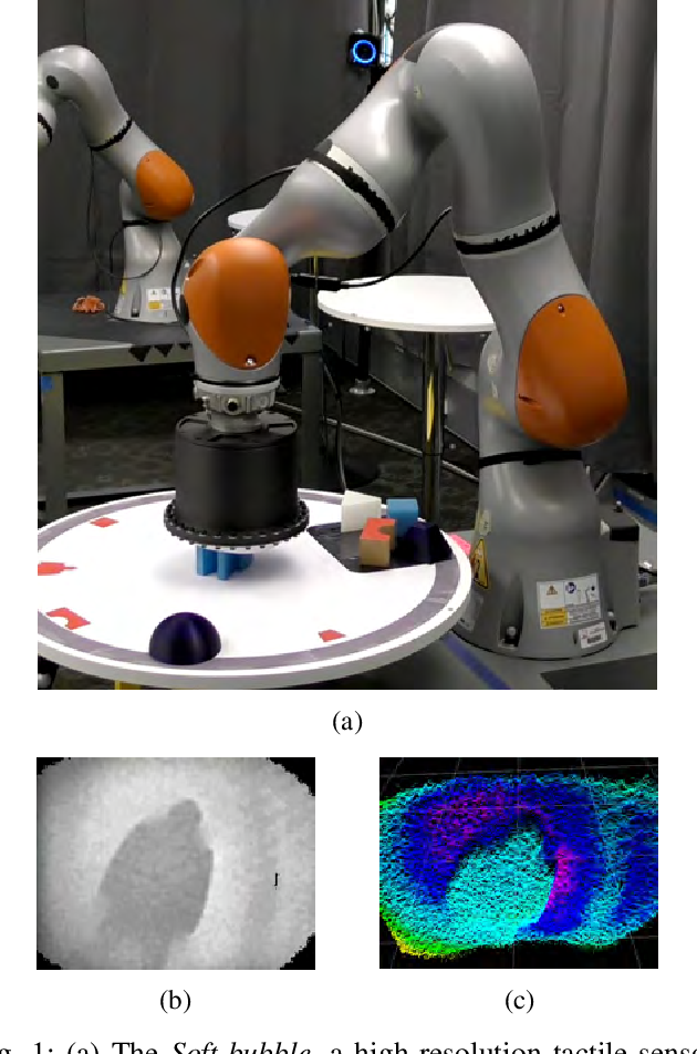 Figure 1 for Soft-bubble: A highly compliant dense geometry tactile sensor for robot manipulation