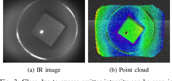 Figure 3 for Soft-bubble: A highly compliant dense geometry tactile sensor for robot manipulation