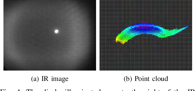 Figure 4 for Soft-bubble: A highly compliant dense geometry tactile sensor for robot manipulation
