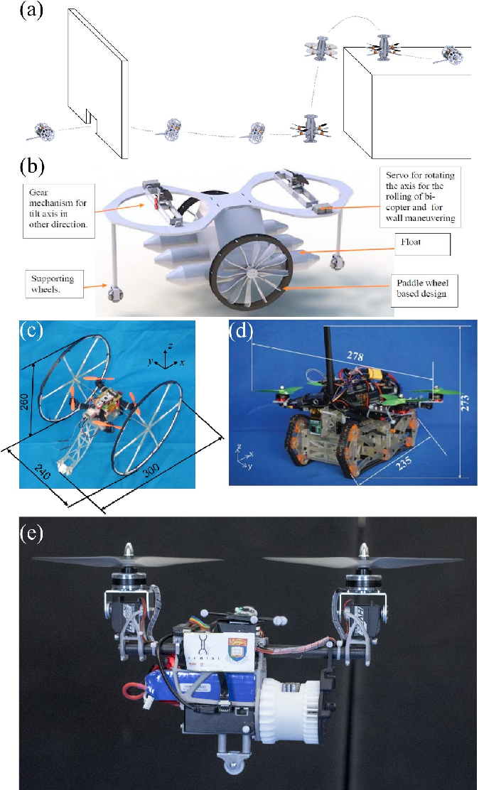 Figure 1 for Hybrid aerial ground locomotion with a single passive wheel