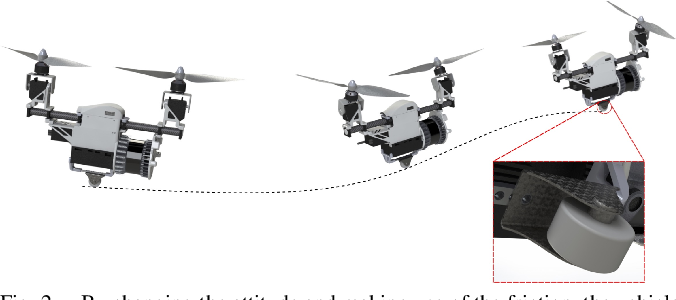 Figure 2 for Hybrid aerial ground locomotion with a single passive wheel