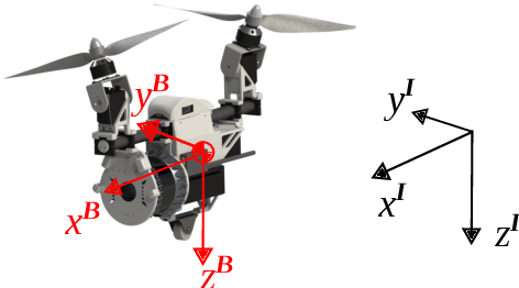 Figure 3 for Hybrid aerial ground locomotion with a single passive wheel