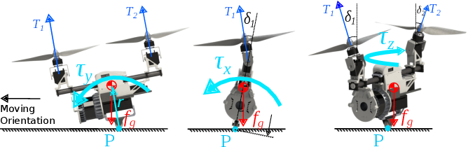Figure 4 for Hybrid aerial ground locomotion with a single passive wheel