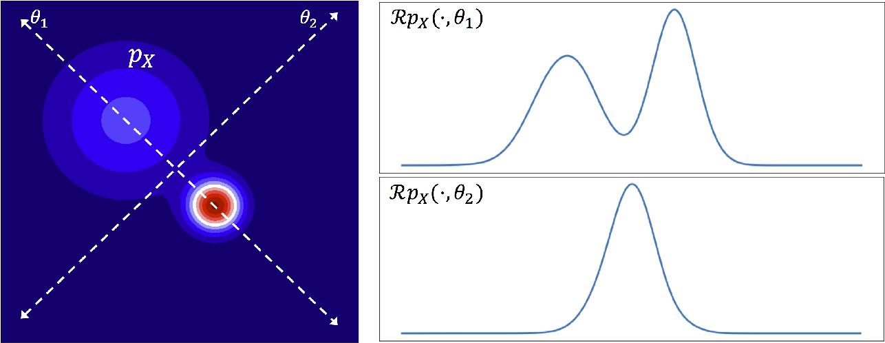 Figure 1 for Sliced-Wasserstein Autoencoder: An Embarrassingly Simple Generative Model