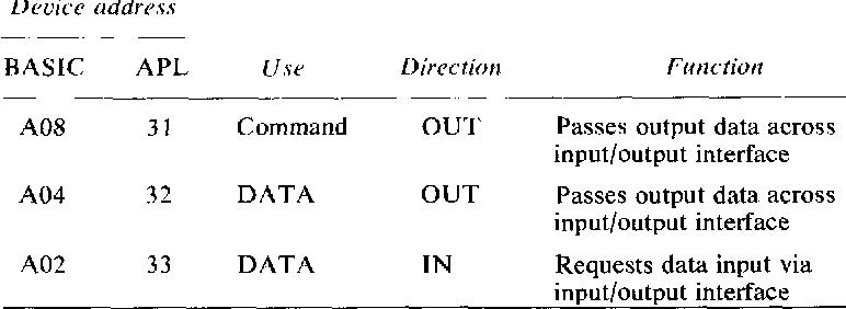 IBM 5100 - Semantic Scholar