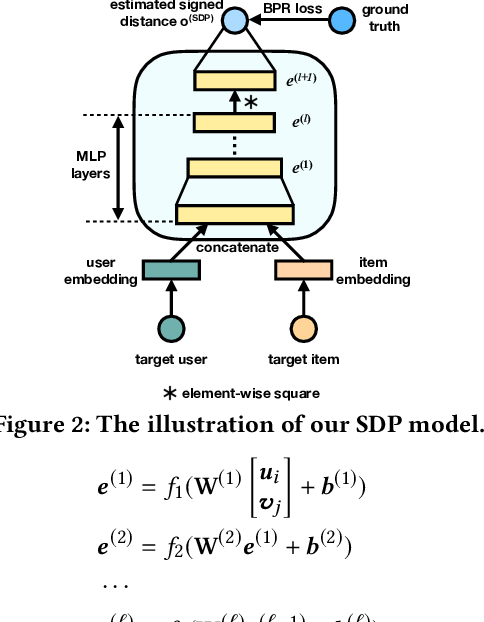 Figure 3 for Signed Distance-based Deep Memory Recommender