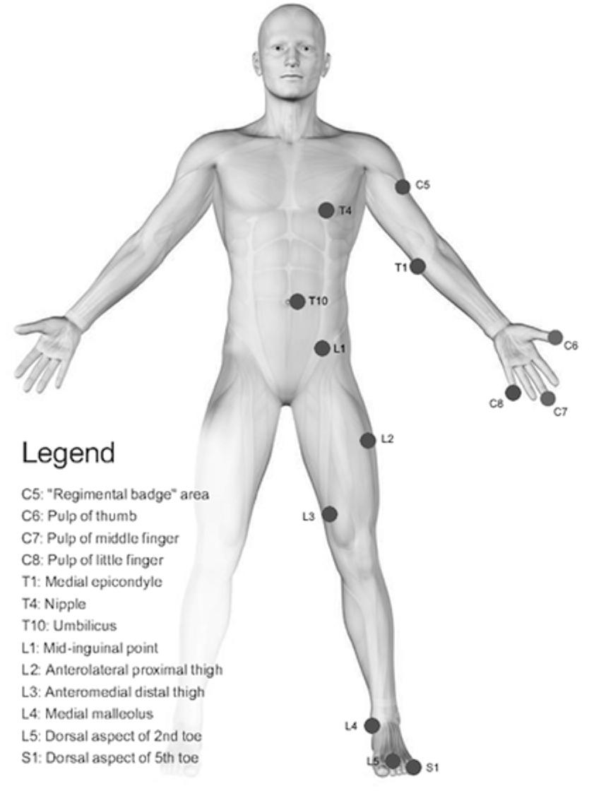 Dermatome Map - Semantic Scholar on