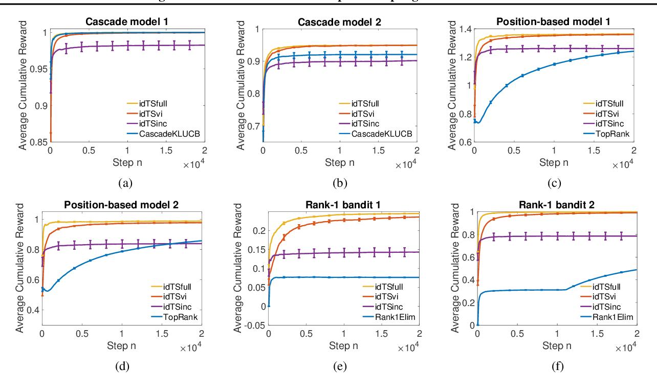 Figure 3 for Influence Diagram Bandits: Variational Thompson Sampling for Structured Bandit Problems
