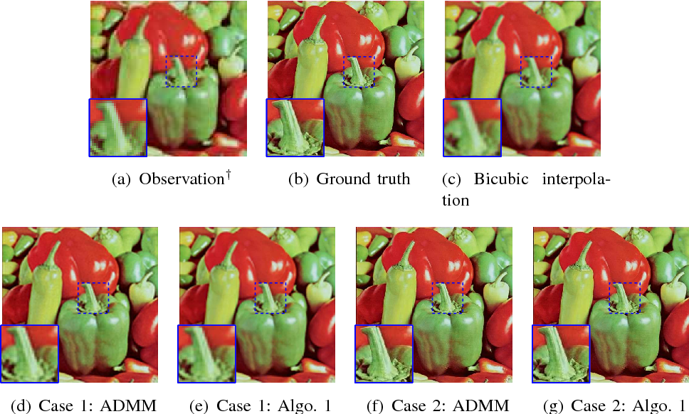 Figure 4 for Fast Single Image Super-Resolution