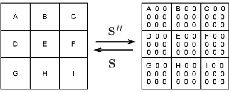 Figure 1 for Fast Single Image Super-Resolution