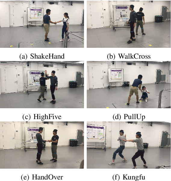 Figure 2 for Exploring Severe Occlusion: Multi-Person 3D Pose Estimation with Gated Convolution