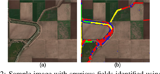 Figure 3 for Small, Sparse, but Substantial: Techniques for Segmenting Small Agricultural Fields Using Sparse Ground Data