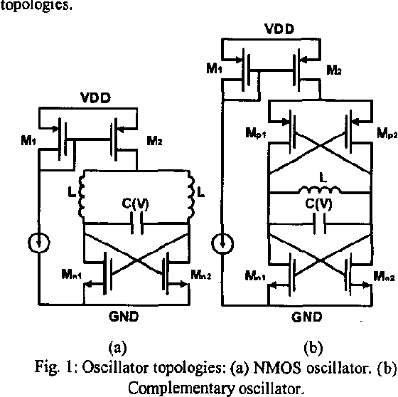 Figure 1 From Design Of Low Power 2 4 Ghz Cmos Lc Oscillators With