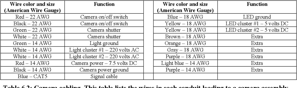 PDF] Internal Radioactive Source Calibration of the Borexino