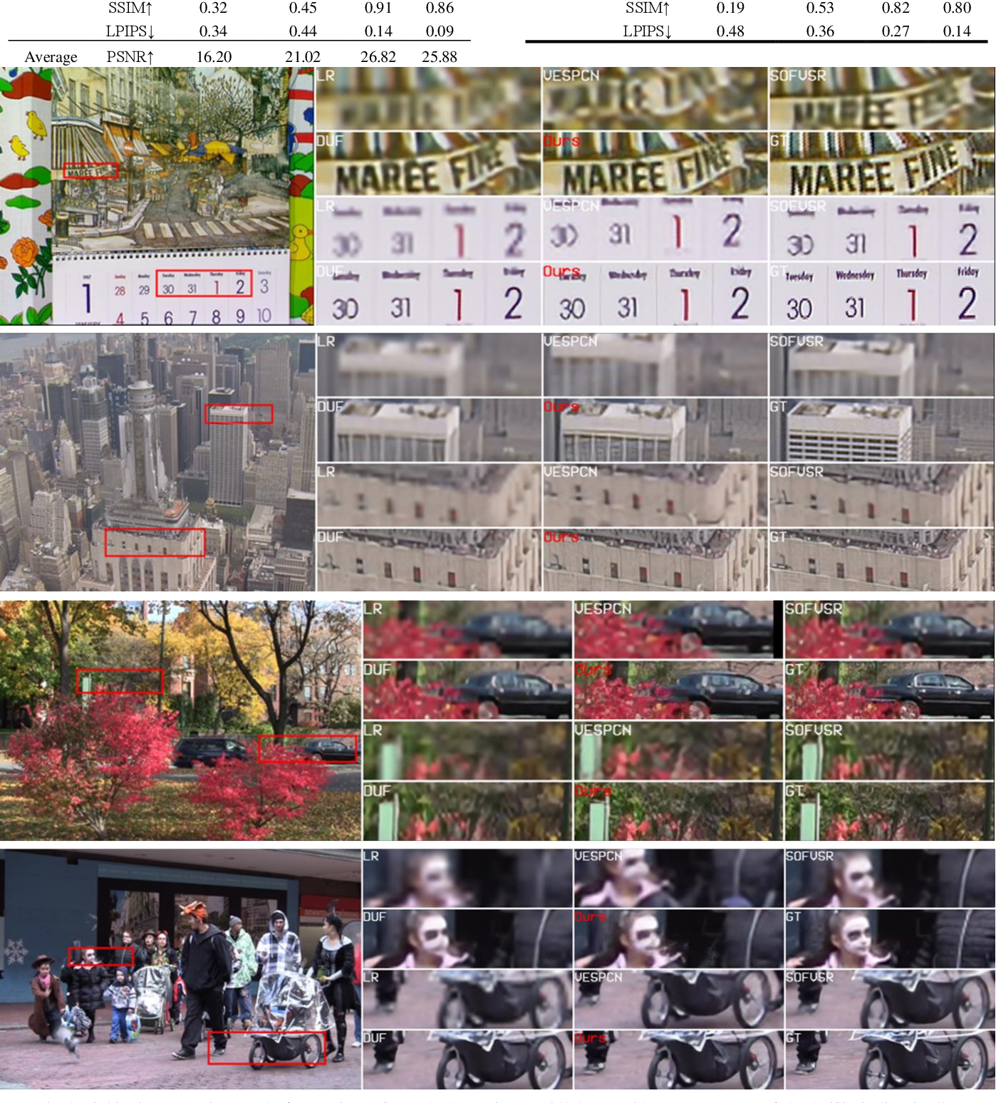 Figure 4 for Real-Time Super-Resolution System of 4K-Video Based on Deep Learning