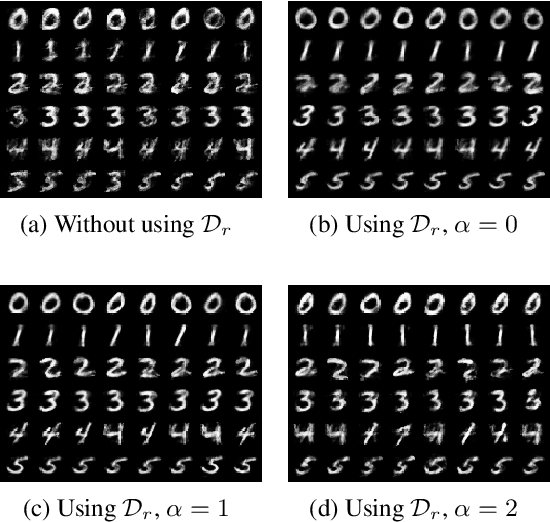 Figure 4 for Conditioned Query Generation for Task-Oriented Dialogue Systems