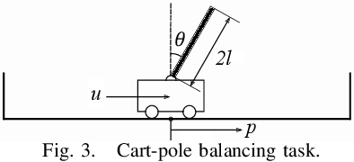 Figure 3 for Imitation Learning for Robust and Safe Real-time Motion Planning: A Contraction Theory Approach