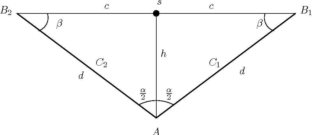 Figure 7: Zopt touching the cages in the top vertex A.