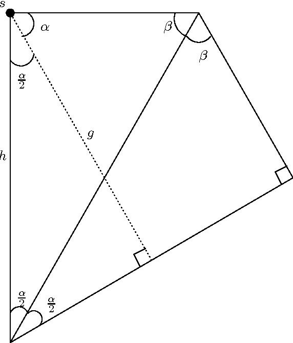 Figure 8: Zopt unfolded.