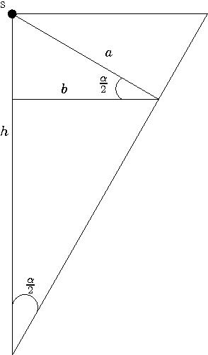 Figure 9: Half Zapp.
