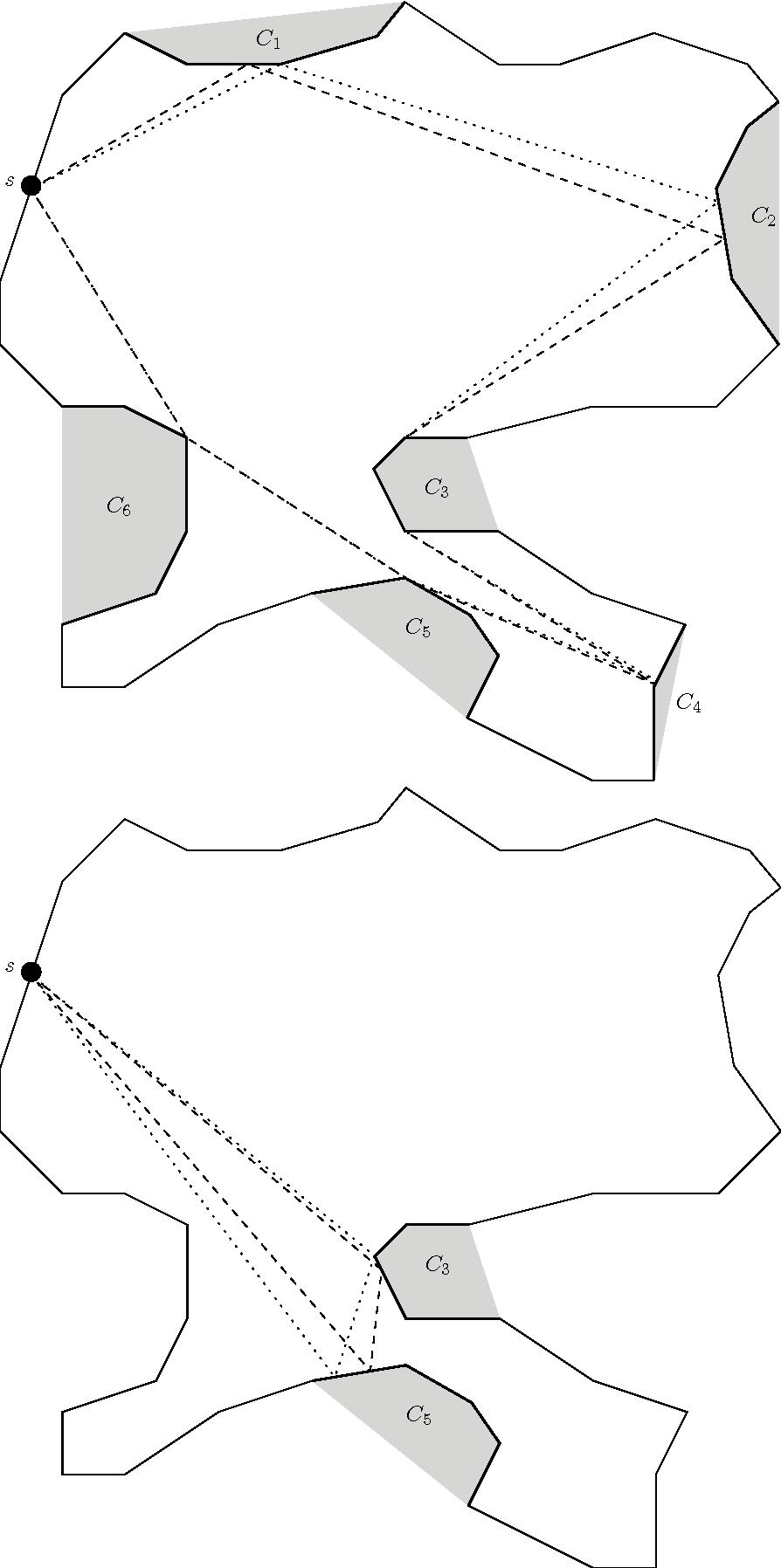 Figure 16: Zoo 7