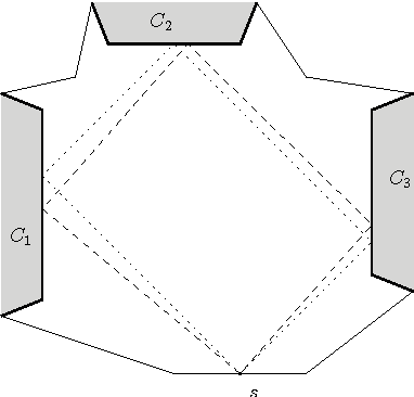 Figure 2: Differences between cages.