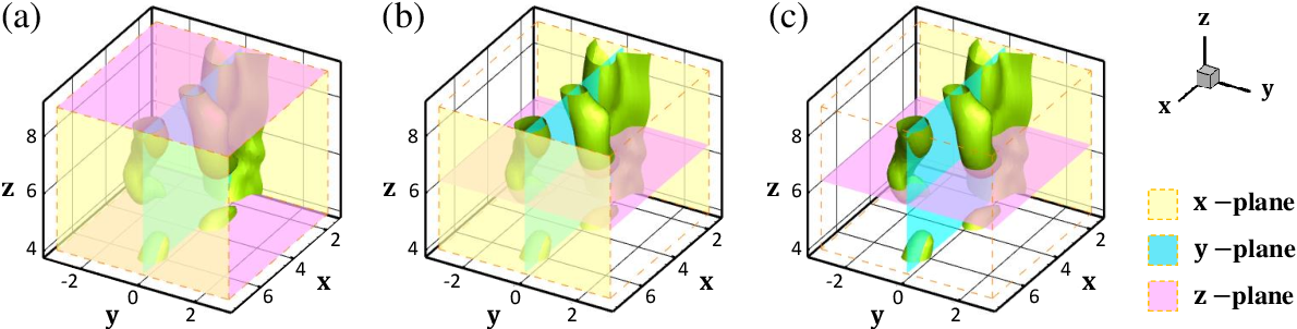 Figure 4 for Physics-informed neural networks (PINNs) for fluid mechanics: A review