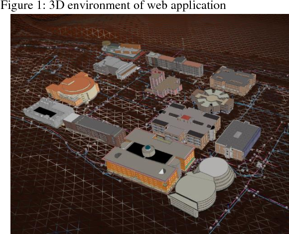 Figure 1 from 3 D GIS based on WebGL for the management of