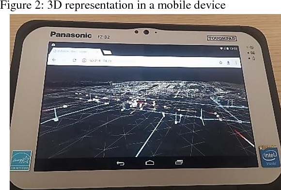 Figure 2 from 3 D GIS based on WebGL for the management of