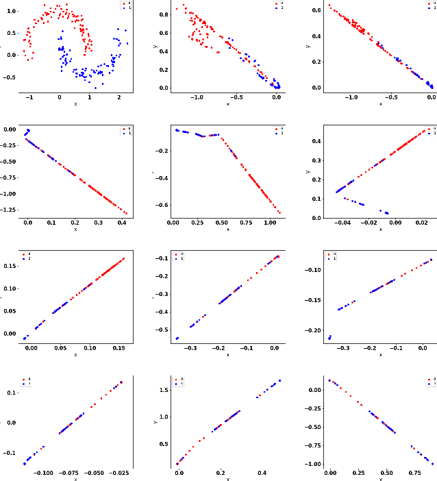 Figure 4 for Smooth Inter-layer Propagation of Stabilized Neural Networks for Classification