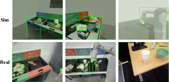 Figure 2 for RetinaGAN: An Object-aware Approach to Sim-to-Real Transfer