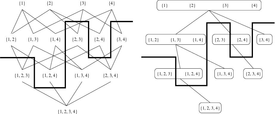 Fig. 1. Subsets of I = {1, 2, 3, 4}