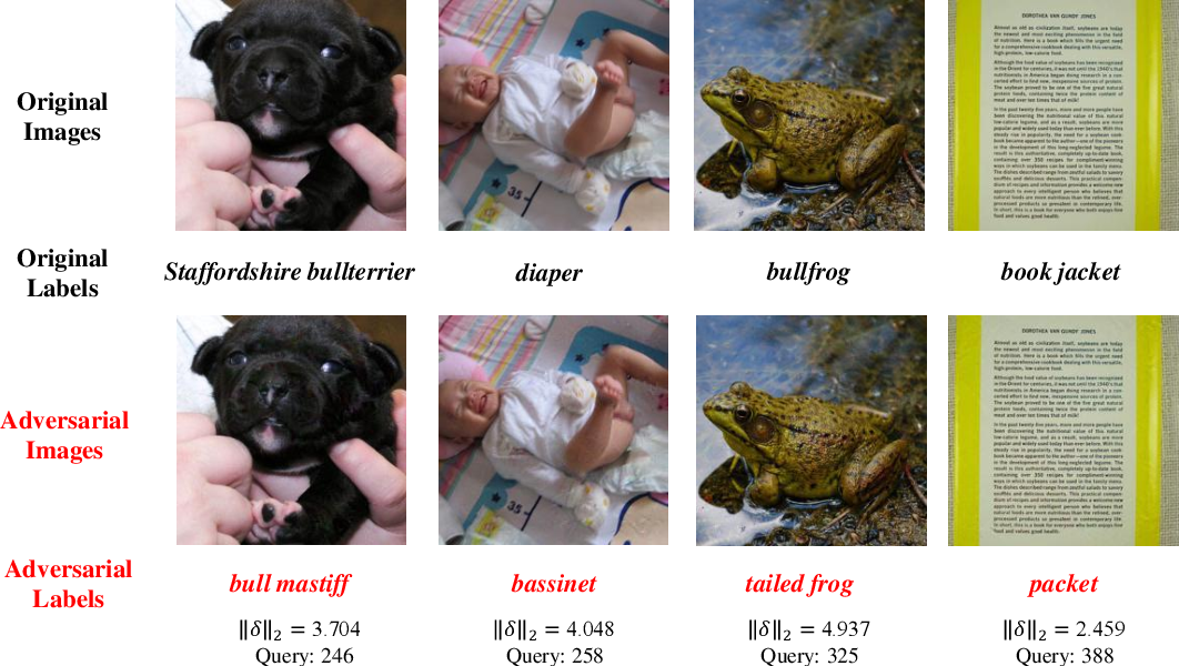 Figure 3 for Adversarial Eigen Attack on Black-Box Models